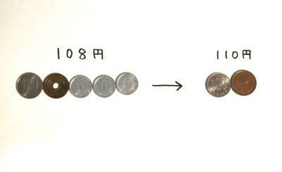 消費税が上がるイメージの写真